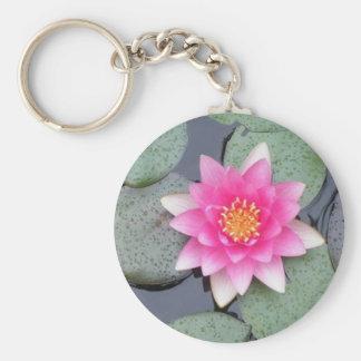 Water Lily Basic Round Button Keychain