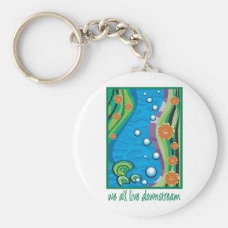 Water Pollution Basic Round Button Keychain