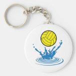 Water Polo Ball Basic Round Button Keychain
