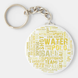 Water Polo Word Cloud Products Basic Round Button Keychain