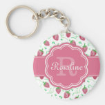 Watercolor Strawberry Pattern with Monogram Keychain