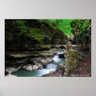 Waterfall Scenic Print