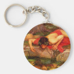 Waterhouse Echo and Narcissus Key Chain