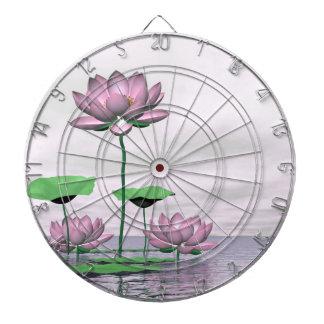 Waterlilies y flores de loto rosados