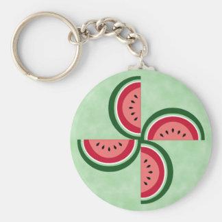 Watermelon Spiral Basic Round Button Keychain
