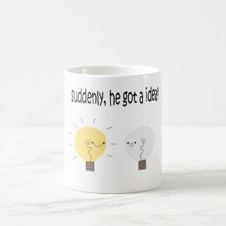 Wats the Big Idea Coffee Mug