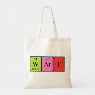 Watt periodic table name tote bag