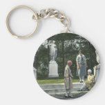 Waugh Collection 1 Key Chain