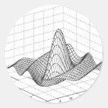 Wave Function Round Sticker