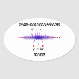 Wave-Particle Duality Inside Uncertainty Principle Oval Sticker
