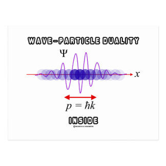 Wave-Particle Duality Inside Uncertainty Principle Postcard