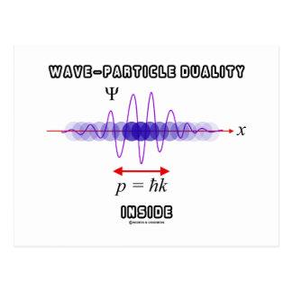 Wave-Particle Duality Inside Uncertainty Principle Postcard