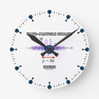Wave-Particle Duality Inside Uncertainty Principle Round Clock