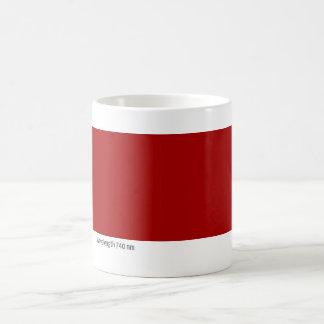 Wavelength 740 nm coffee mug