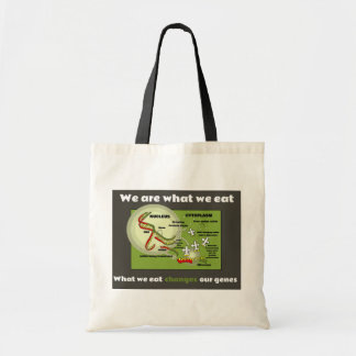 We are what we eat tote bags