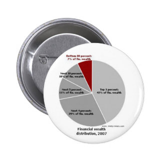Wealth Chart! Pinback Buttons