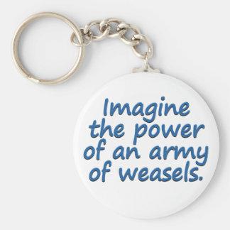 Weasel Army Keychain