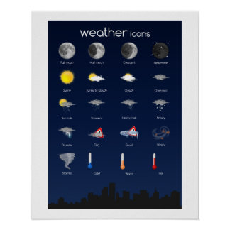 Weather Icons Poster, incl. Phases of the Moon Poster