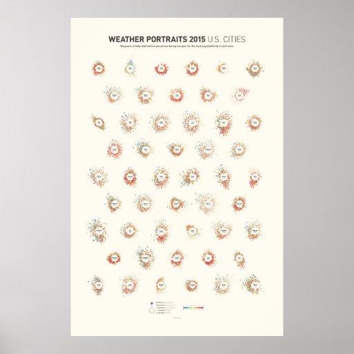 Weather Portraits 2015: U.S. Cities Poster