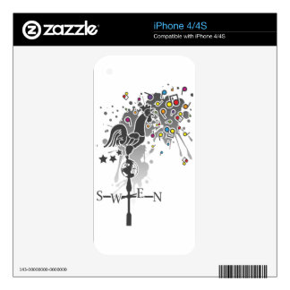 Weather_Vane Skin For The iPhone 4