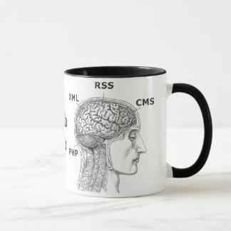 Web Developer 2.0 - Coffee Mug, RSS, CMS, PHP, XML Mug