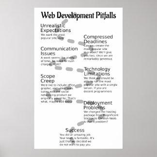 web-pitfalls-2014-05-08 póster