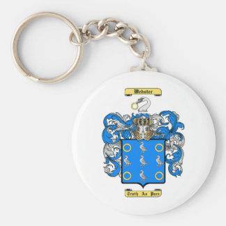 Webster Basic Round Button Keychain