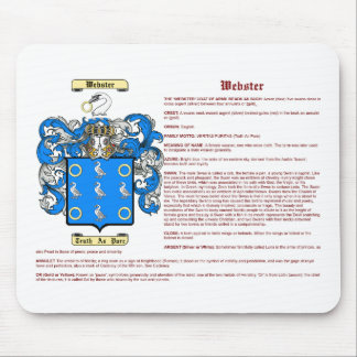 Webster (meaning) mouse pad