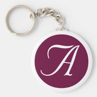 Wedding, All Occasion Monogram Wine Key Chain