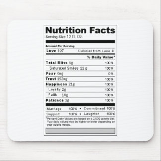 Wedding or Anniversary Sweet Funny Nutrition Label Mousepad