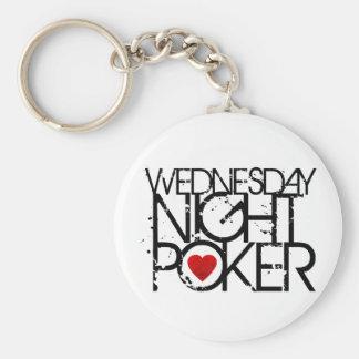 Wednesday Night Poker Keychain