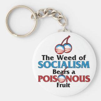 Weed of Socialistm Keychain