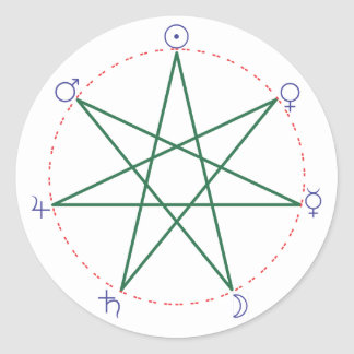 Weekday heptagram color classic round sticker