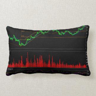 Weekly Stock Market Chart Lumbar Pillow