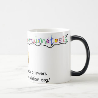 wegener's cup design, support- research- answer... mug