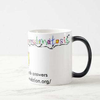wegener's cup design, support- research- answer... mug