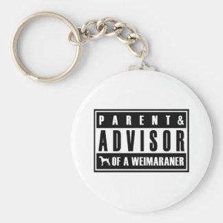 Weimaraner Llaveros Personalizados