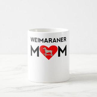 Weimaraner Mom Coffee Mugs