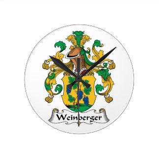 Weinberger Family Crest Wall Clock
