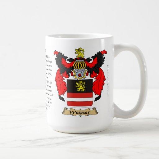 Weiner nombra, el origen, el significado y el taza básica blanca