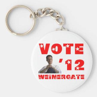 Weinergate - Red Keychain