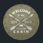 """Welcome to the Cabin 