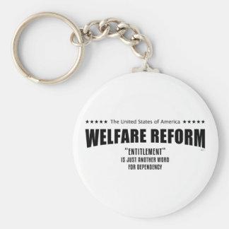 Welfare Reform Basic Round Button Keychain