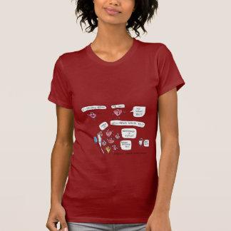 Well Being Wants You Cartoon Heart Lips T Shirt