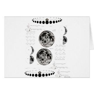 Wellcoda Solar System Planet Astro Physics Card