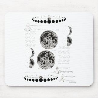 Wellcoda Solar System Planet Astro Physics Mouse Pad