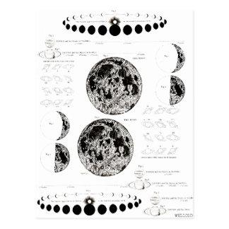 Wellcoda Solar System Planet Astro Physics Postcard