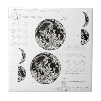 Wellcoda Stages of The Moon Space Life Ceramic Tile