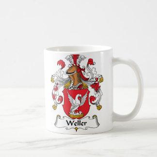 Weller Family Crest Coffee Mug