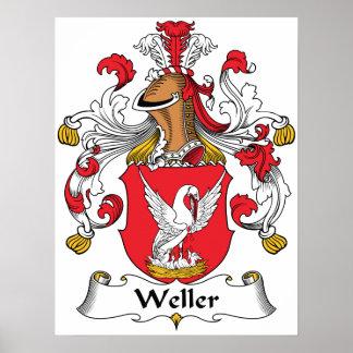 Weller Family Crest Poster